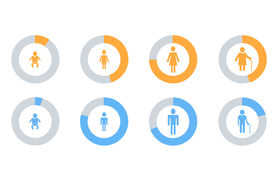 Demografik Göstergeler